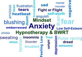 Anxiety Text Image from Mindset
