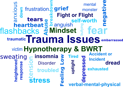 Mindset image listing Trauma Issues & symptoms